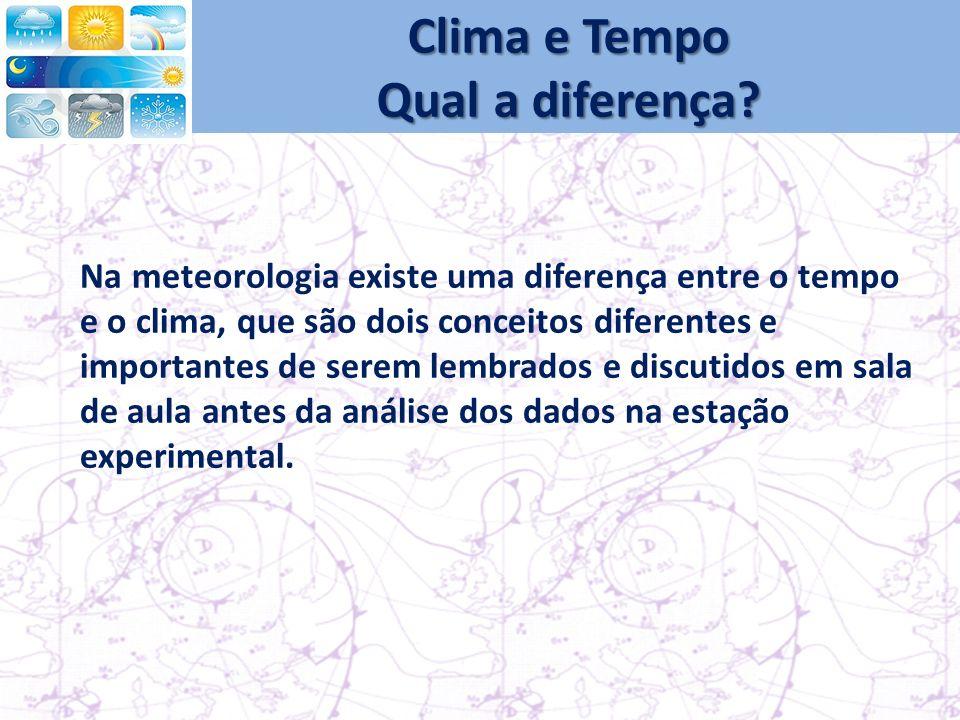 Clima e Tempo Qual a diferença.
