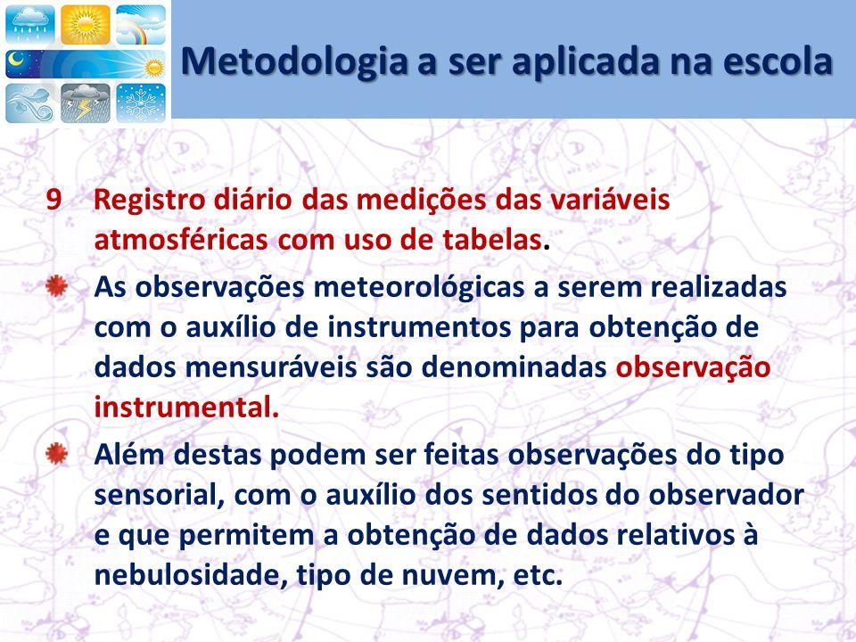 Metodologia a ser aplicada na escola 9 Registro diário das medições das variáveis atmosféricas com uso de tabelas.
