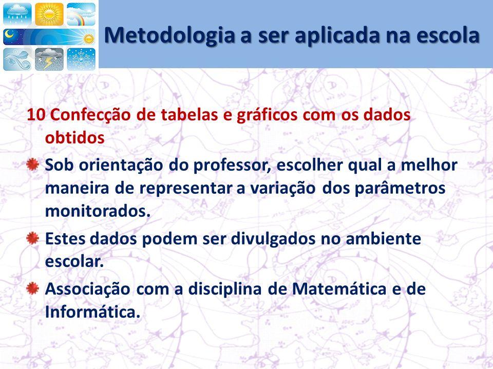 Metodologia a ser aplicada na escola 10 Confecção de tabelas e gráficos com os dados obtidos Sob orientação do professor, escolher qual a melhor maneira de representar a variação dos parâmetros monitorados.