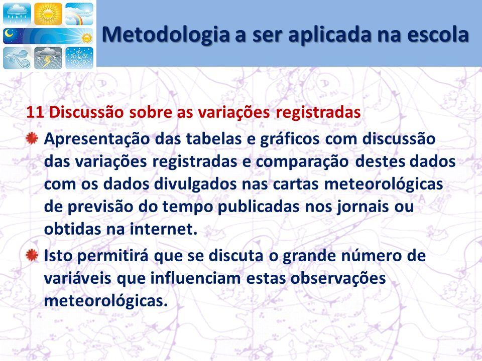 Metodologia a ser aplicada na escola 11 Discussão sobre as variações registradas Apresentação das tabelas e gráficos com discussão das variações registradas e comparação destes dados com os dados divulgados nas cartas meteorológicas de previsão do tempo publicadas nos jornais ou obtidas na internet.
