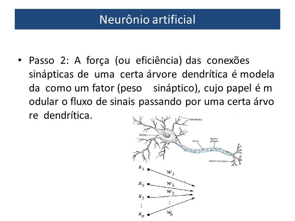 Neurônio artificial Passo 2: A força (ou eficiência) das conexões sinápticas de uma certa árvore dendrítica é modela da como um fator (peso sináptico)