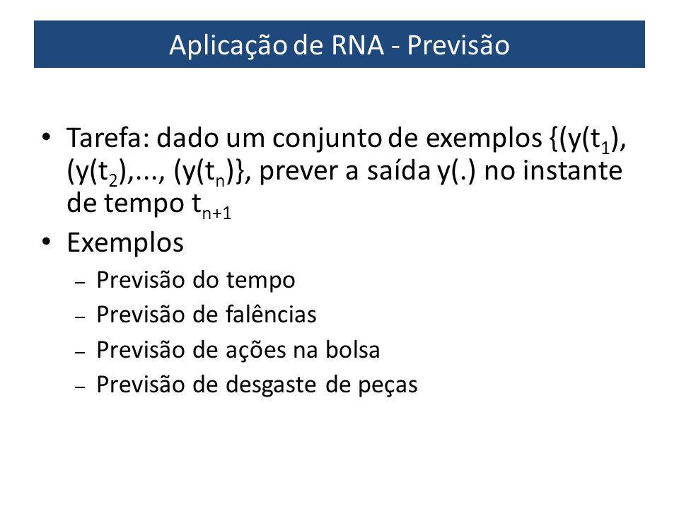 Aplicação de RNA - Previsão Tarefa: dado um conjunto de exemplos {(y(t 1 ), (y(t 2 ),..., (y(t n )}, prever a saída y(.) no instante de tempo t n+1 Ex
