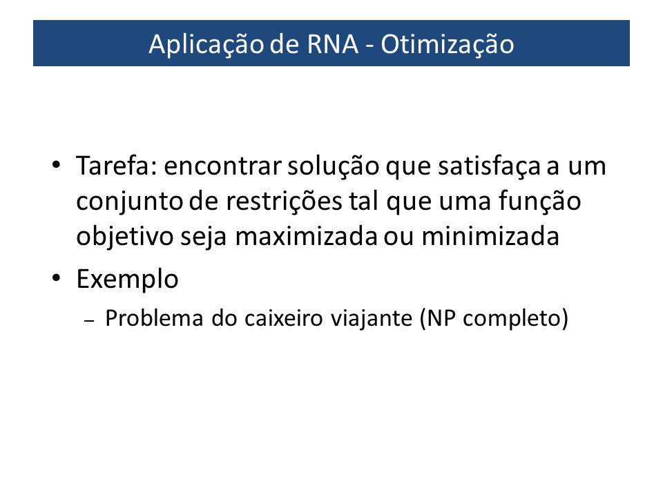 Aplicação de RNA - Otimização Tarefa: encontrar solução que satisfaça a um conjunto de restrições tal que uma função objetivo seja maximizada ou minim