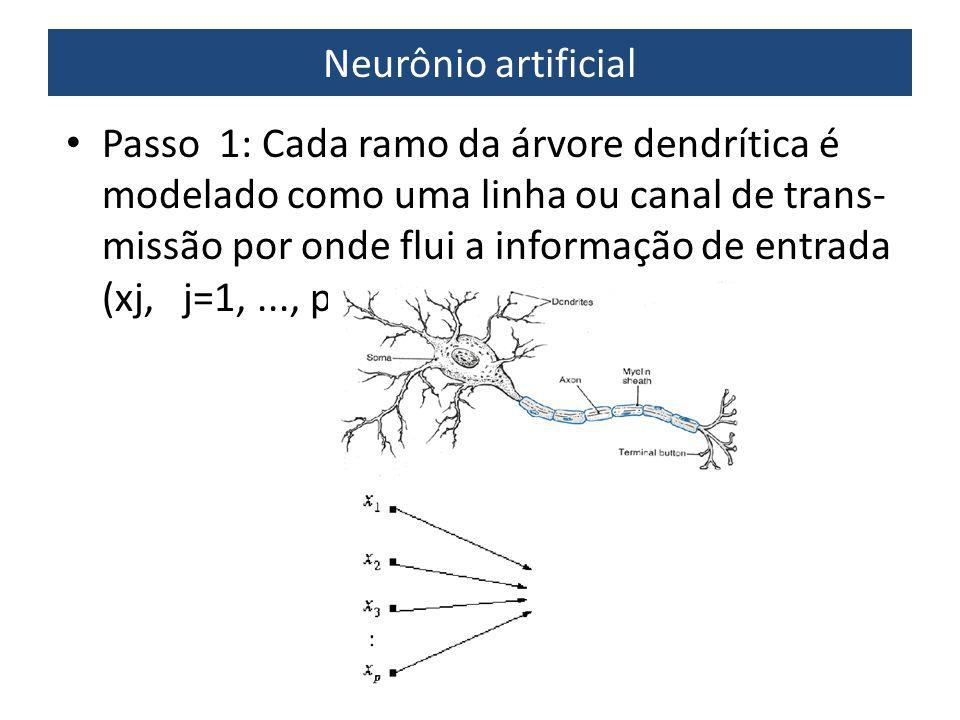 Neurônio artificial Passo 2: A força (ou eficiência) das conexões sinápticas de uma certa árvore dendrítica é modela da como um fator (peso sináptico), cujo papel é m odular o fluxo de sinais passando por uma certa árvo re dendrítica.