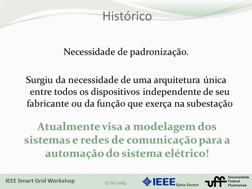 Histórico Necessidade de padronização.