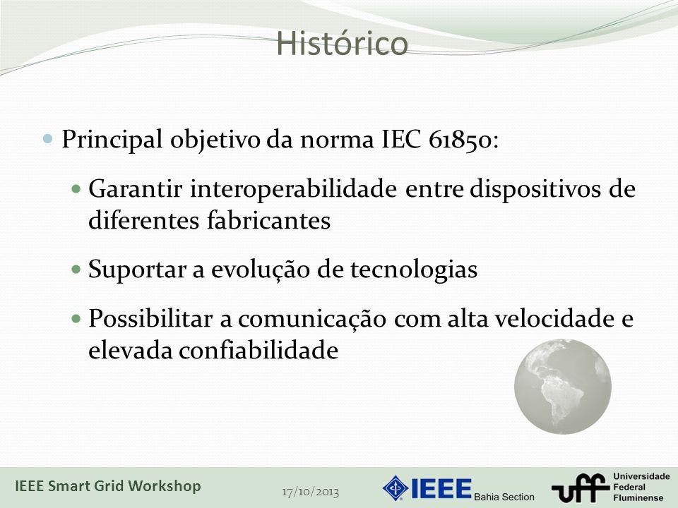 Histórico Principal objetivo da norma IEC 61850: Garantir interoperabilidade entre dispositivos de diferentes fabricantes Suportar a evolução de tecnologias Possibilitar a comunicação com alta velocidade e elevada confiabilidade 17/10/2013 IEEE Smart Grid Workshop