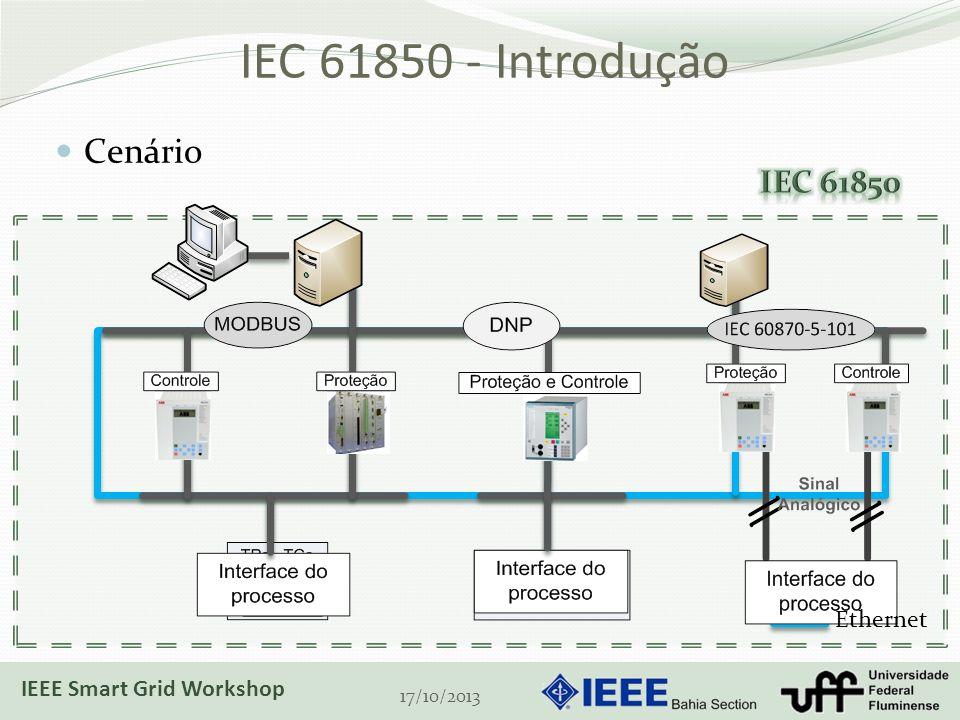 IEC 61850 - Introdução Cenário 17/10/2013 Ethernet IEEE Smart Grid Workshop