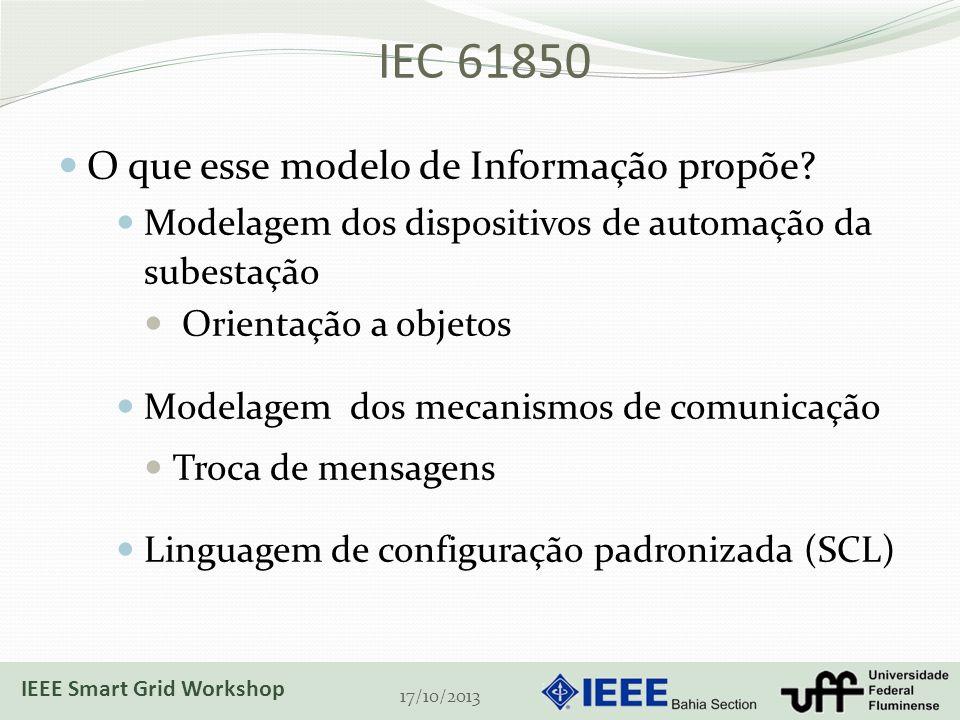 IEC 61850 O que esse modelo de Informação propõe? Modelagem dos dispositivos de automação da subestação Orientação a objetos Modelagem dos mecanismos