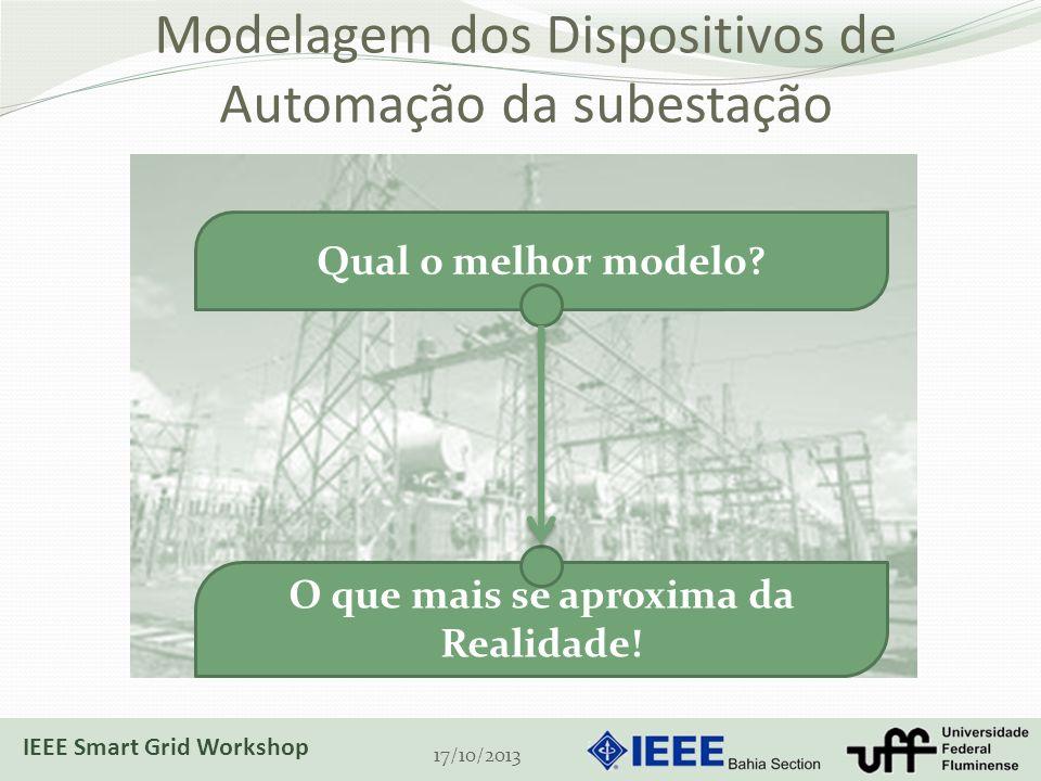 Modelagem dos Dispositivos de Automação da subestação 17/10/2013 Qual o melhor modelo? O que mais se aproxima da Realidade! IEEE Smart Grid Workshop