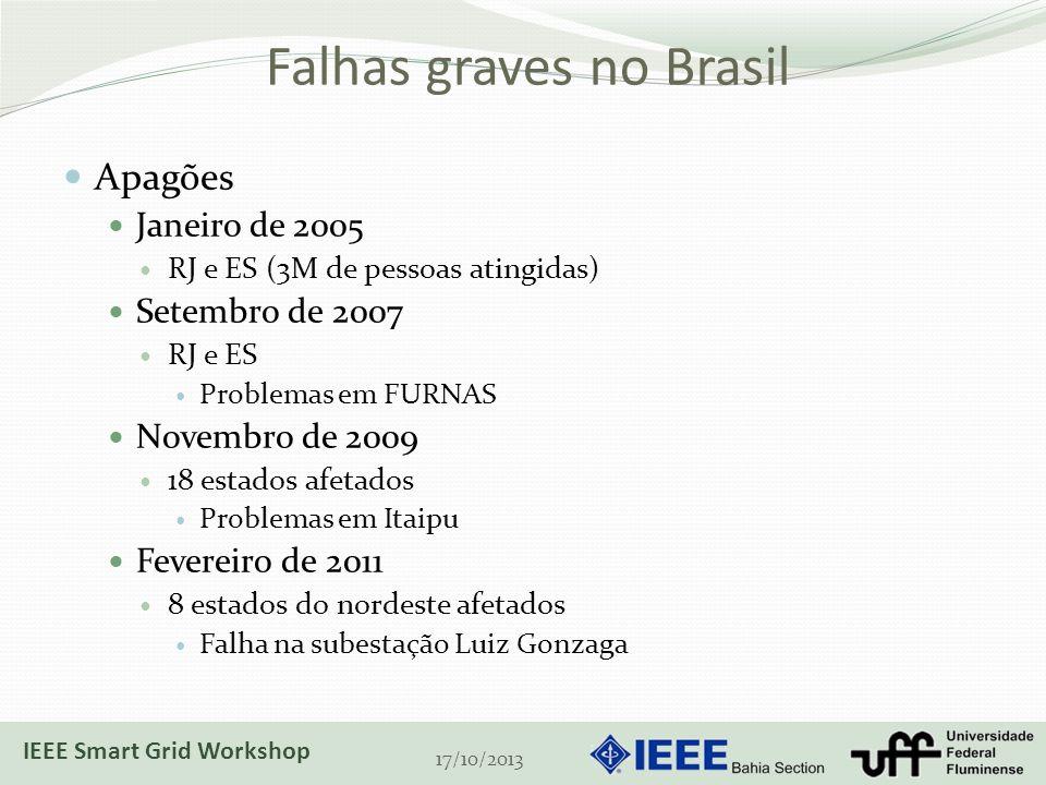 Falhas graves no Brasil Apagões Janeiro de 2005 RJ e ES (3M de pessoas atingidas) Setembro de 2007 RJ e ES Problemas em FURNAS Novembro de 2009 18 estados afetados Problemas em Itaipu Fevereiro de 2011 8 estados do nordeste afetados Falha na subestação Luiz Gonzaga 17/10/2013 IEEE Smart Grid Workshop