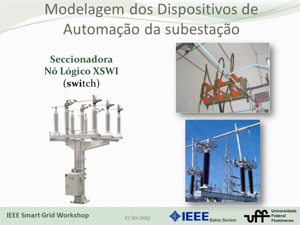 Modelagem dos Dispositivos de Automação da subestação 17/10/2013 Seccionadora Nó Lógico XSWI (switch) IEEE Smart Grid Workshop