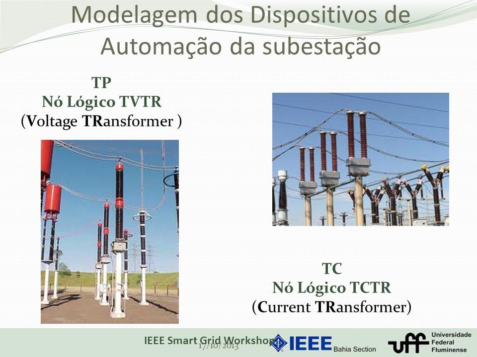 Modelagem dos Dispositivos de Automação da subestação 17/10/2013 IEEE Smart Grid Workshop TC Nó Lógico TCTR (Current TRansformer) TP Nó Lógico TVTR (Voltage TRansformer )