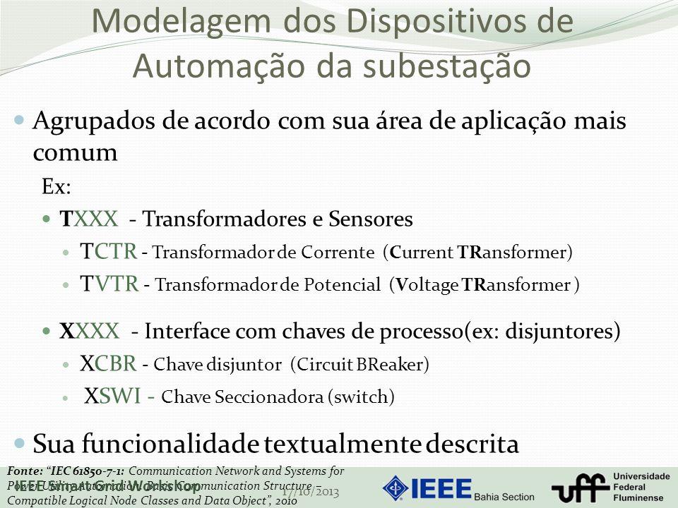 Modelagem dos Dispositivos de Automação da subestação Agrupados de acordo com sua área de aplicação mais comum Ex: TXXX - Transformadores e Sensores TCTR - Transformador de Corrente (Current TRansformer) TVTR - Transformador de Potencial (Voltage TRansformer ) XXXX - Interface com chaves de processo(ex: disjuntores) XCBR - Chave disjuntor (Circuit BReaker) XSWI - Chave Seccionadora (switch) Sua funcionalidade textualmente descrita Fonte: IEC 61850-7-1: Communication Network and Systems for Power Utility Automation.