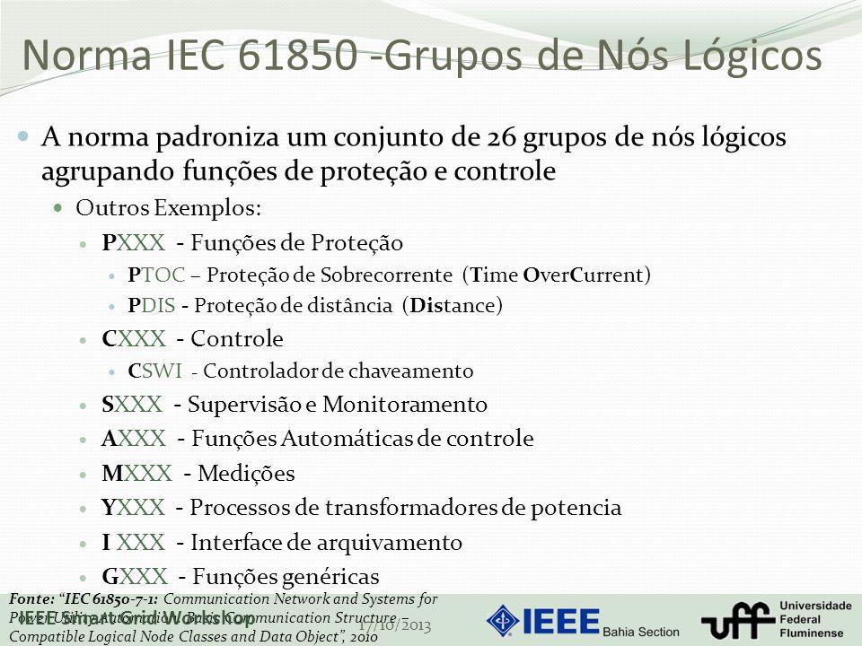 Norma IEC 61850 -Grupos de Nós Lógicos A norma padroniza um conjunto de 26 grupos de nós lógicos agrupando funções de proteção e controle Outros Exemplos: PXXX - Funções de Proteção PTOC – Proteção de Sobrecorrente (Time OverCurrent) PDIS - Proteção de distância (Distance) CXXX - Controle CSWI - Controlador de chaveamento SXXX - Supervisão e Monitoramento AXXX - Funções Automáticas de controle MXXX - Medições YXXX - Processos de transformadores de potencia I XXX - Interface de arquivamento GXXX - Funções genéricas Fonte: IEC 61850-7-1: Communication Network and Systems for Power Utility Automation.