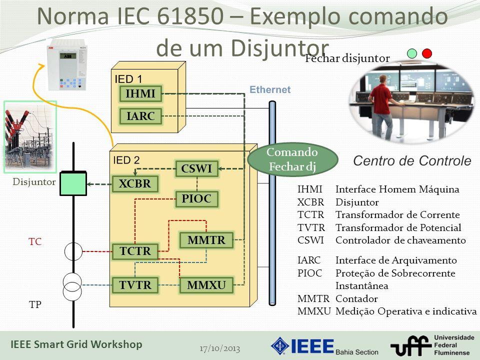Norma IEC 61850 – Exemplo comando de um Disjuntor 17/10/2013 IHMI Interface Homem Máquina XCBR Disjuntor TCTR Transformador de Corrente TVTR Transformador de Potencial CSWI Controlador de chaveamento Disjuntor TC TP TVTR IHMI IARC MMTR PIOC CSWI TCTR XCBR MMXU IARC Interface de Arquivamento PIOC Proteção de Sobrecorrente Instantânea MMTR Contador MMXUMedição Operativa e indicativa Comando Fechar dj Fechar disjuntor IEEE Smart Grid Workshop