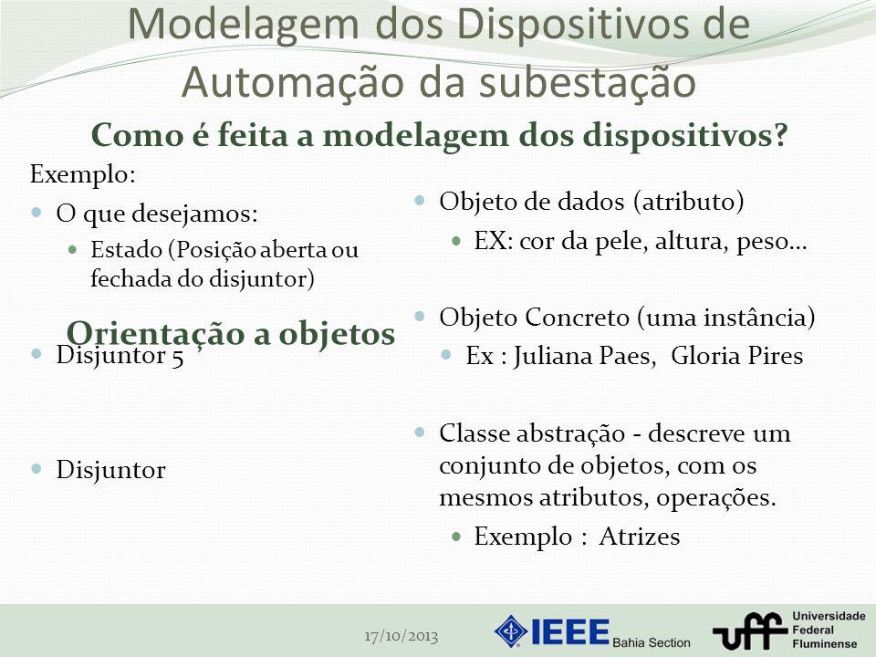 Modelagem dos Dispositivos de Automação da subestação Como é feita a modelagem dos dispositivos? Exemplo: O que desejamos: Estado (Posição aberta ou f