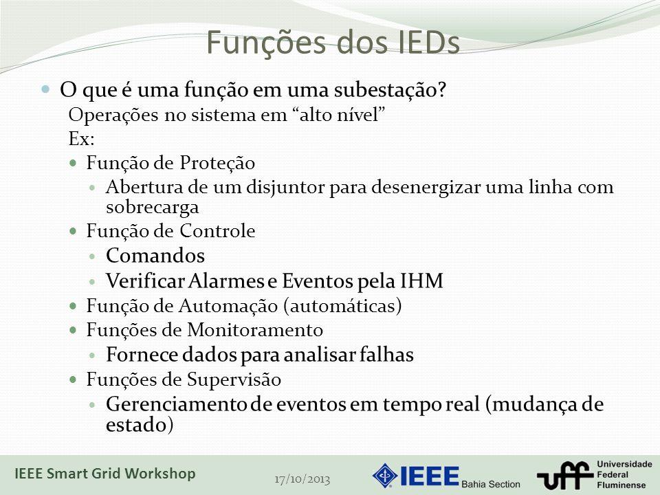Funções dos IEDs O que é uma função em uma subestação? Operações no sistema em alto nível Ex: Função de Proteção Abertura de um disjuntor para desener
