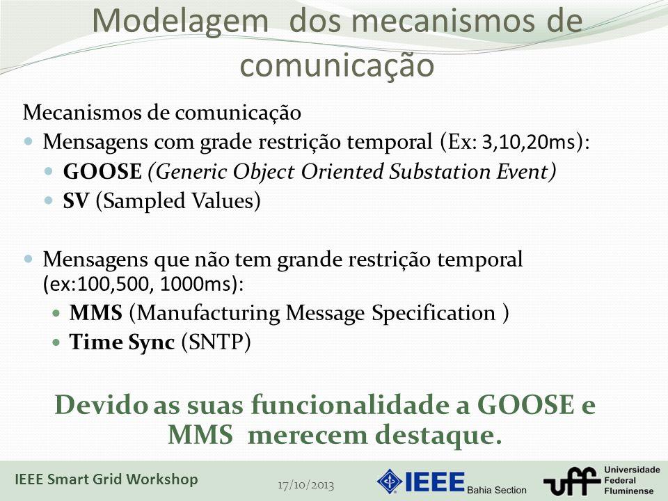 Modelagem dos mecanismos de comunicação Mecanismos de comunicação Mensagens com grade restrição temporal (Ex: 3,10,20ms): GOOSE (Generic Object Oriented Substation Event) SV (Sampled Values) Mensagens que não tem grande restrição temporal (ex:100,500, 1000ms): MMS (Manufacturing Message Specification ) Time Sync (SNTP) Devido as suas funcionalidade a GOOSE e MMS merecem destaque.
