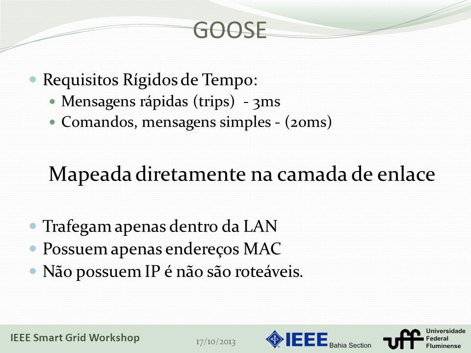 GOOSE Requisitos Rígidos de Tempo: Mensagens rápidas (trips) - 3ms Comandos, mensagens simples - (20ms) Mapeada diretamente na camada de enlace Trafeg