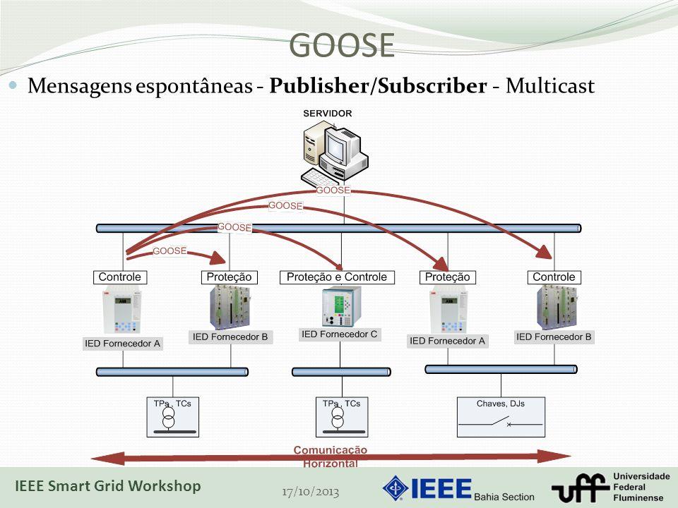 GOOSE 17/10/2013 Mensagens espontâneas - Publisher/Subscriber - Multicast IEEE Smart Grid Workshop