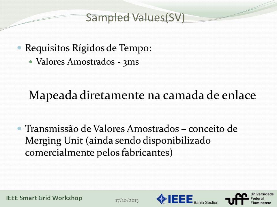 Sampled Values(SV) Requisitos Rígidos de Tempo: Valores Amostrados - 3ms Mapeada diretamente na camada de enlace Transmissão de Valores Amostrados – conceito de Merging Unit (ainda sendo disponibilizado comercialmente pelos fabricantes) 17/10/2013 IEEE Smart Grid Workshop