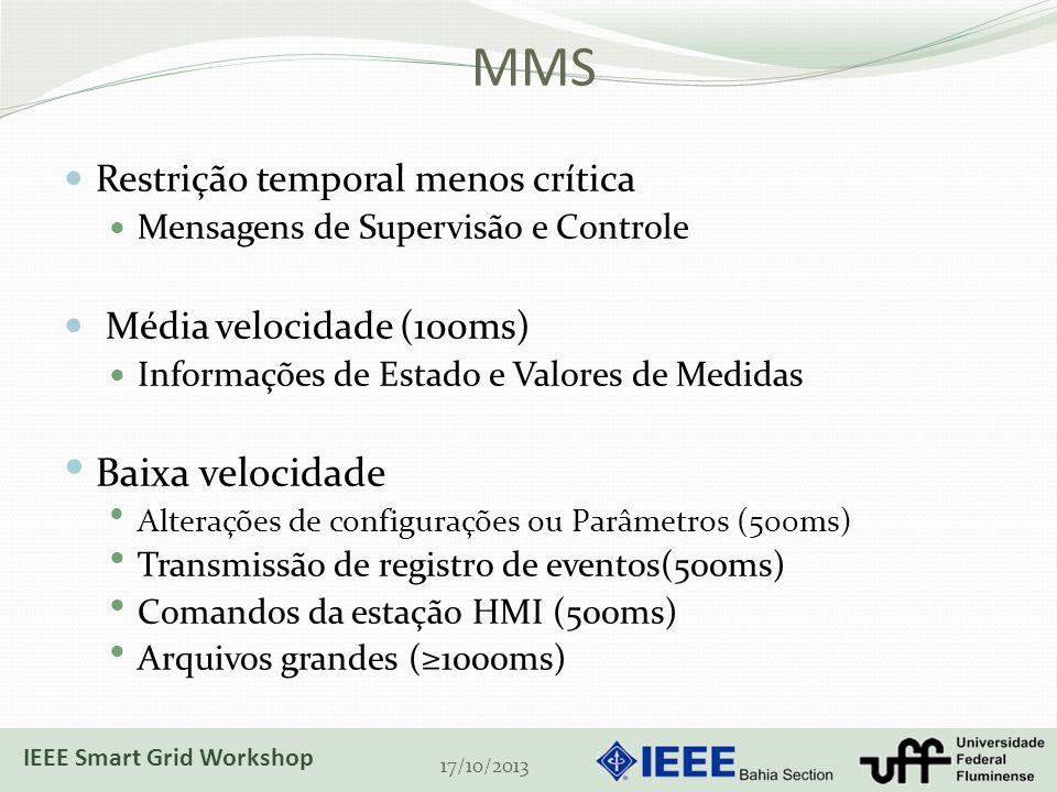 MMS Restrição temporal menos crítica Mensagens de Supervisão e Controle Média velocidade (100ms) Informações de Estado e Valores de Medidas Baixa velocidade Alterações de configurações ou Parâmetros (500ms) Transmissão de registro de eventos(500ms) Comandos da estação HMI (500ms) Arquivos grandes (1000ms) 17/10/2013 IEEE Smart Grid Workshop