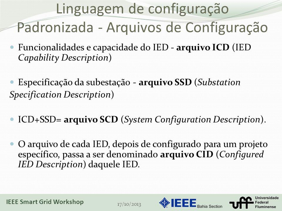 Linguagem de configuração Padronizada - Arquivos de Configuração Funcionalidades e capacidade do IED - arquivo ICD (IED Capability Description) Especificação da subestação - arquivo SSD (Substation Specification Description) ICD+SSD= arquivo SCD (System Configuration Description).