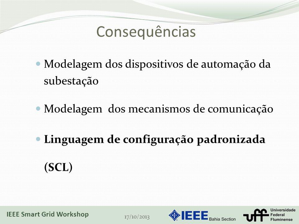 Consequências 17/10/2013 Modelagem dos dispositivos de automação da subestação Modelagem dos mecanismos de comunicação Linguagem de configuração padro