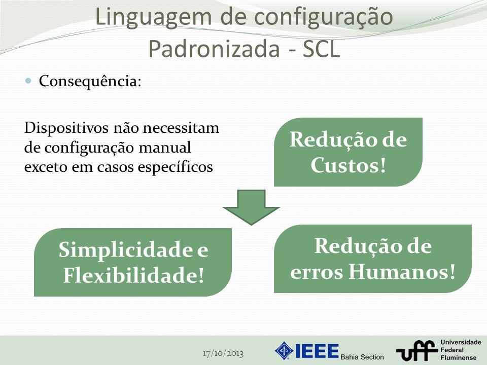 Linguagem de configuração Padronizada - SCL Consequência: Dispositivos não necessitam de configuração manual exceto em casos específicos 17/10/2013 Re