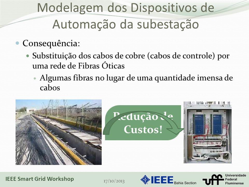Modelagem dos Dispositivos de Automação da subestação Consequência: Substituição dos cabos de cobre (cabos de controle) por uma rede de Fibras Óticas
