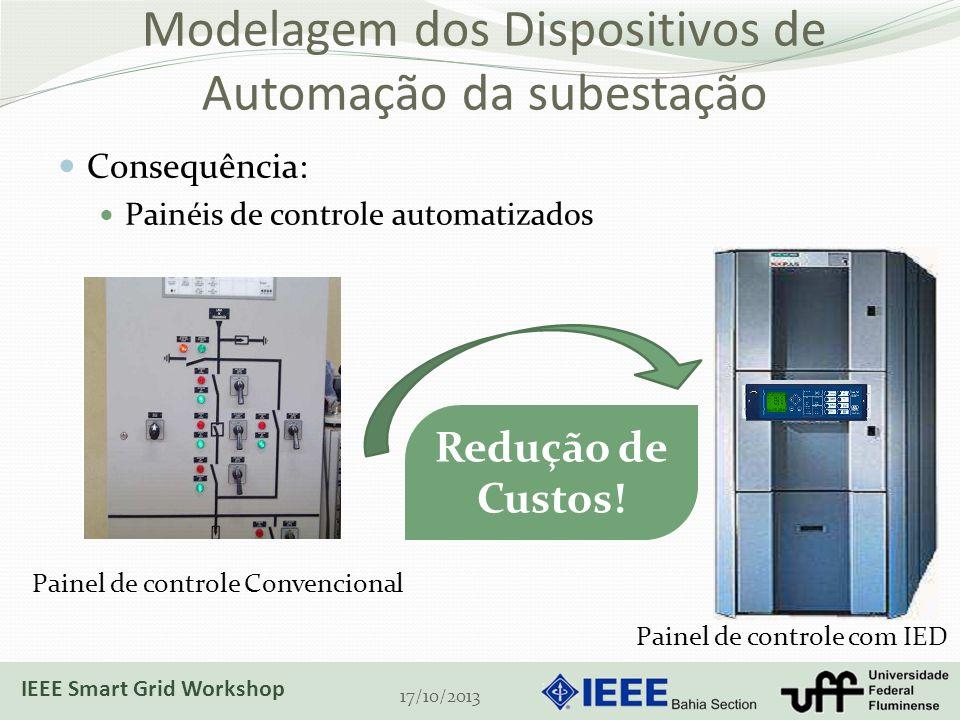 Modelagem dos Dispositivos de Automação da subestação Consequência: Painéis de controle automatizados 17/10/2013 Redução de Custos.