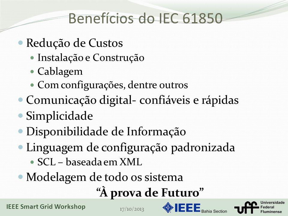 Benefícios do IEC 61850 Redução de Custos Instalação e Construção Cablagem Com configurações, dentre outros Comunicação digital- c0nfiáveis e rápidas Simplicidade Disponibilidade de Informação Linguagem de configuração padronizada SCL – baseada em XML Modelagem de todo os sistema À prova de Futuro 17/10/2013 IEEE Smart Grid Workshop