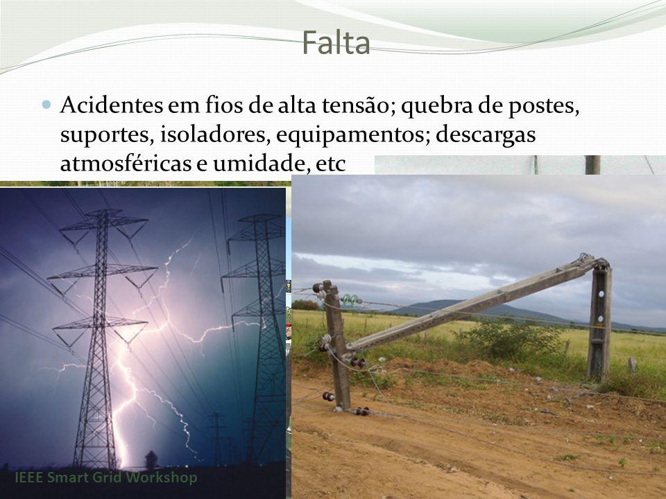 Falta Acidentes em fios de alta tensão; quebra de postes, suportes, isoladores, equipamentos; descargas atmosféricas e umidade, etc Falta 17/10/2013 I