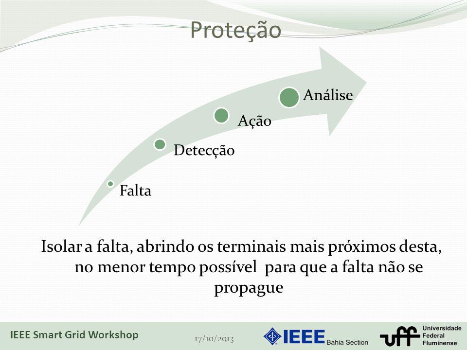 Proteção Isolar a falta, abrindo os terminais mais próximos desta, no menor tempo possível para que a falta não se propague 17/10/2013 Falta Detecção Ação Análise IEEE Smart Grid Workshop