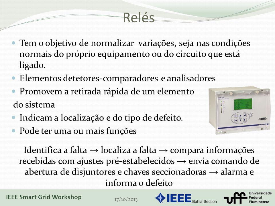 Relés Tem o objetivo de normalizar variações, seja nas condições normais do próprio equipamento ou do circuito que está ligado. Elementos detetores-co