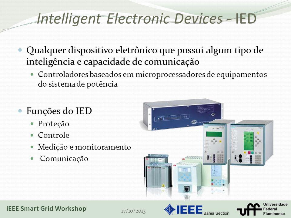 Intelligent Electronic Devices - IED Qualquer dispositivo eletrônico que possui algum tipo de inteligência e capacidade de comunicação Controladores baseados em microprocessadores de equipamentos do sistema de potência Funções do IED Proteção Controle Medição e monitoramento Comunicação 17/10/2013 IEEE Smart Grid Workshop