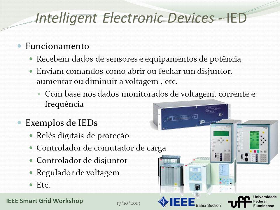 Intelligent Electronic Devices - IED Funcionamento Recebem dados de sensores e equipamentos de potência Enviam comandos como abrir ou fechar um disjun