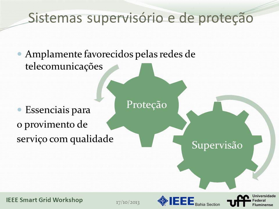 Sistemas supervisório e de proteção Amplamente favorecidos pelas redes de telecomunicações Essenciais para o provimento de serviço com qualidade 17/10/2013 Supervisão Proteção IEEE Smart Grid Workshop