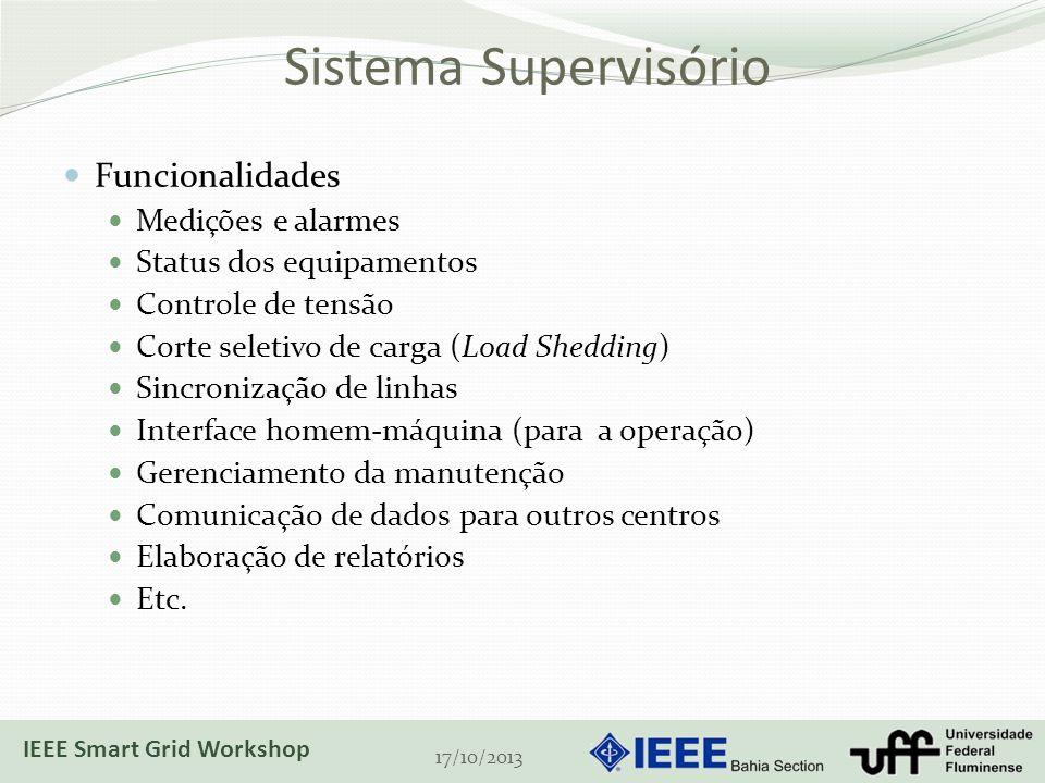 Sistema Supervisório Funcionalidades Medições e alarmes Status dos equipamentos Controle de tensão Corte seletivo de carga (Load Shedding) Sincronizaç