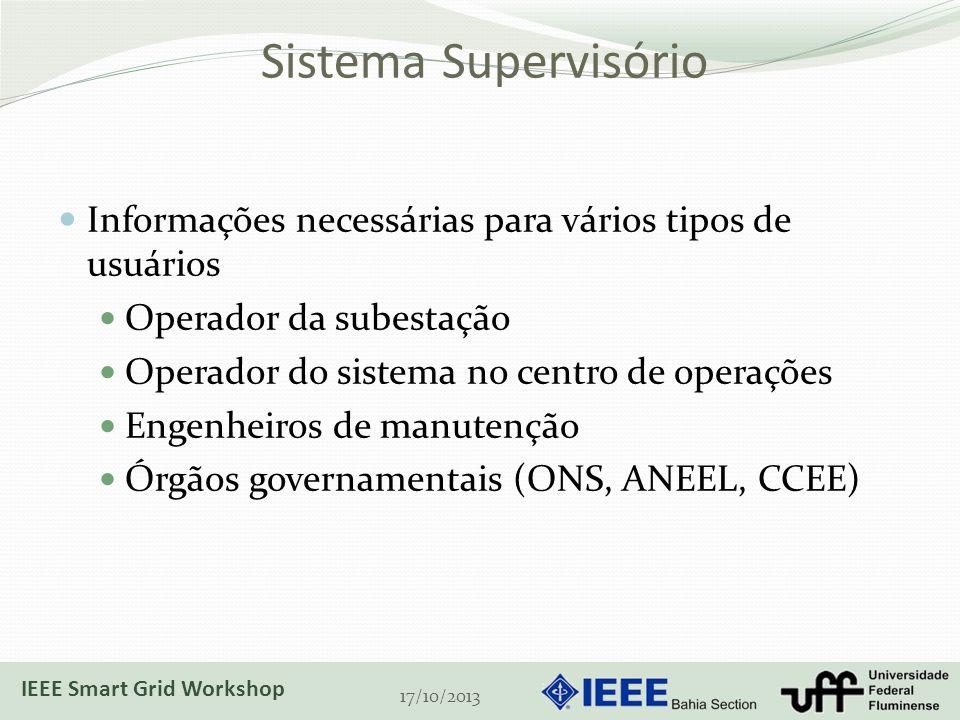 Sistema Supervisório Informações necessárias para vários tipos de usuários Operador da subestação Operador do sistema no centro de operações Engenheiros de manutenção Órgãos governamentais (ONS, ANEEL, CCEE) 17/10/2013 IEEE Smart Grid Workshop