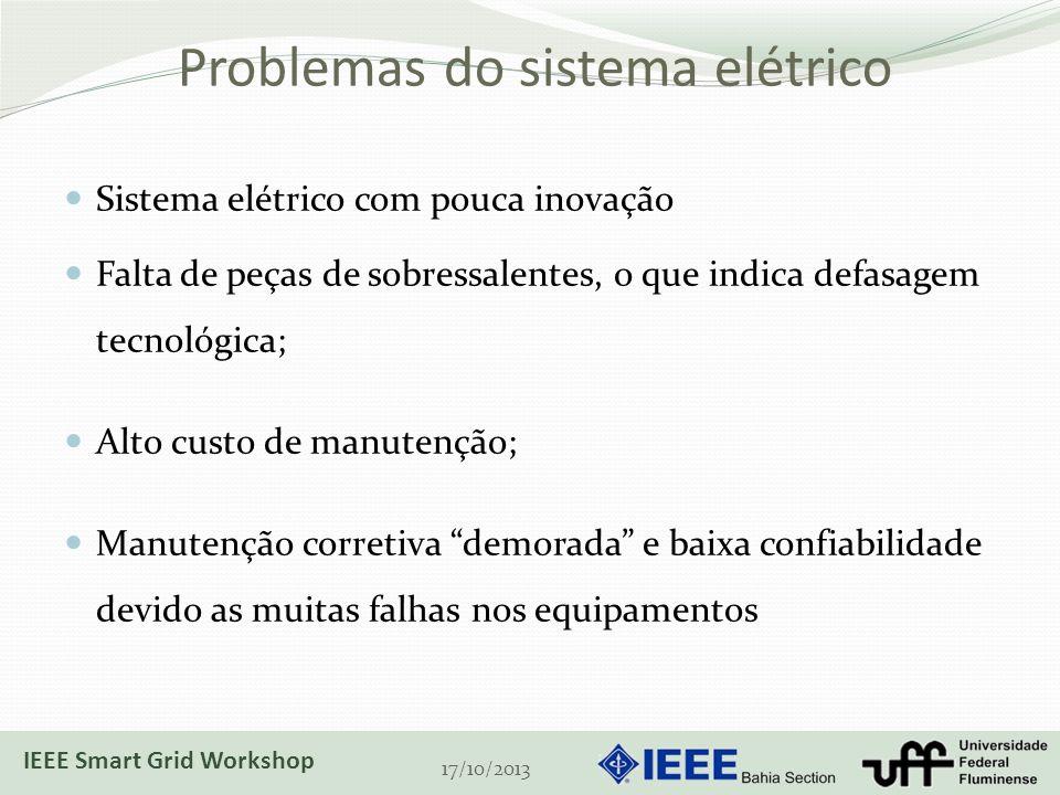 Problemas do sistema elétrico Sistema elétrico com pouca inovação Falta de peças de sobressalentes, o que indica defasagem tecnológica; Alto custo de manutenção; Manutenção corretiva demorada e baixa confiabilidade devido as muitas falhas nos equipamentos 17/10/2013 IEEE Smart Grid Workshop
