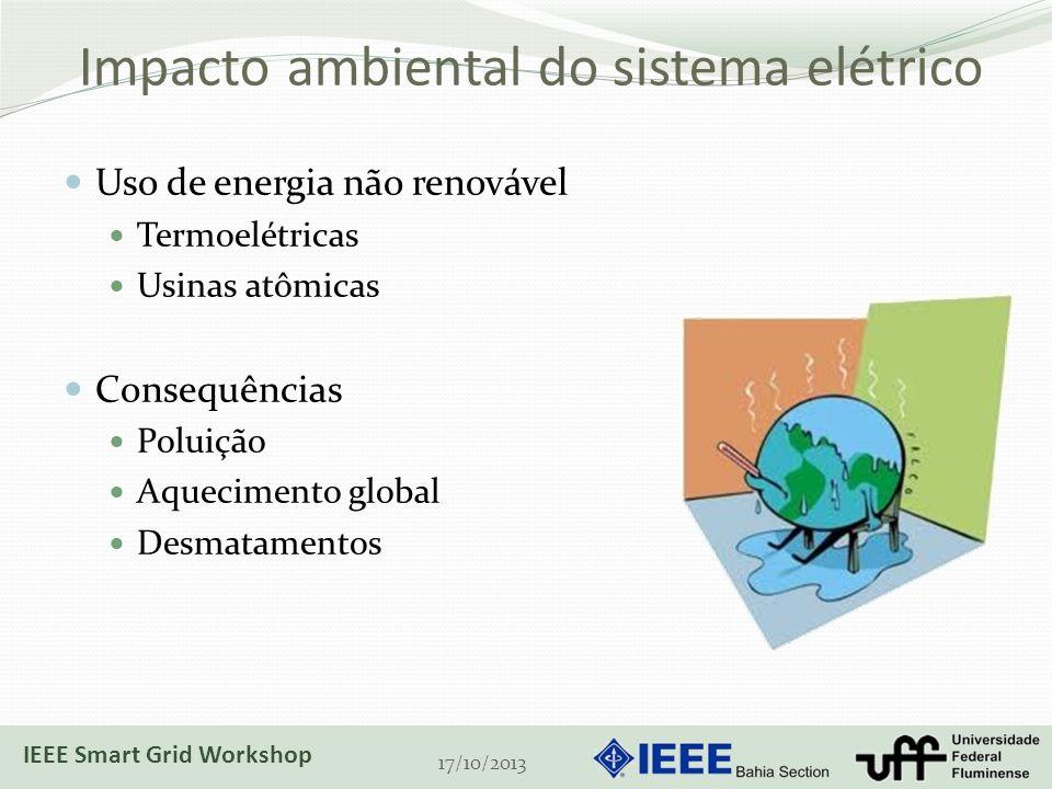 Impacto ambiental do sistema elétrico Uso de energia não renovável Termoelétricas Usinas atômicas Consequências Poluição Aquecimento global Desmatamentos 17/10/2013 IEEE Smart Grid Workshop