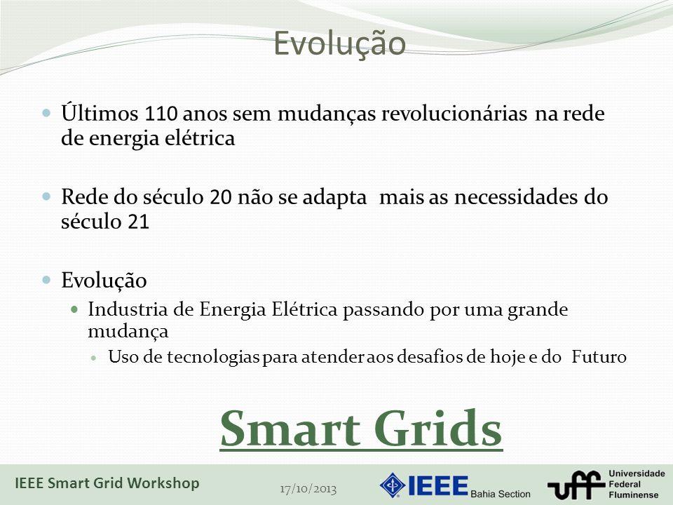 Evolução Últimos 110 anos sem mudanças revolucionárias na rede de energia elétrica Rede do século 20 não se adapta mais as necessidades do século 21 Evolução Industria de Energia Elétrica passando por uma grande mudança Uso de tecnologias para atender aos desafios de hoje e do Futuro Smart Grids 17/10/2013 IEEE Smart Grid Workshop
