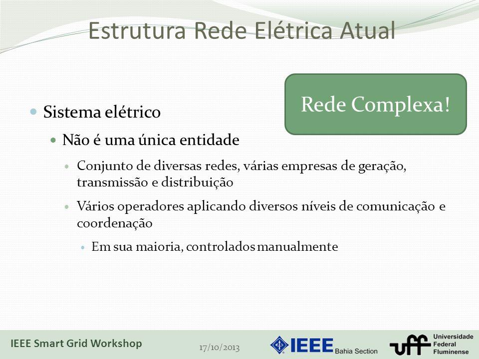 Estrutura Rede Elétrica Atual Sistema elétrico Não é uma única entidade Conjunto de diversas redes, várias empresas de geração, transmissão e distribu
