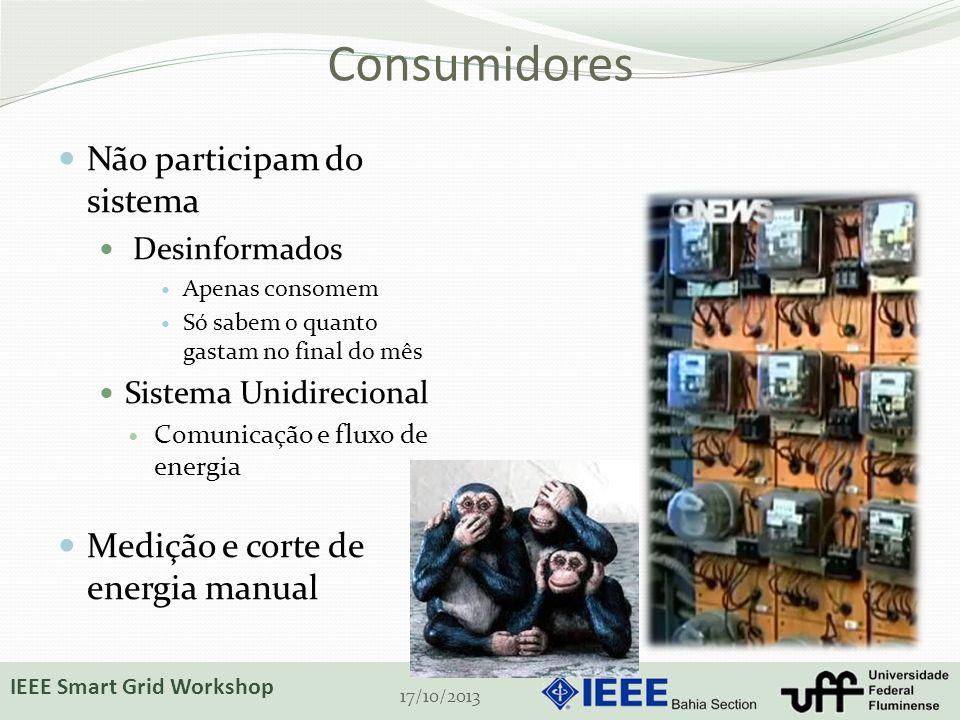 Consumidores Não participam do sistema Desinformados Apenas consomem Só sabem o quanto gastam no final do mês Sistema Unidirecional Comunicação e fluxo de energia Medição e corte de energia manual 17/10/2013 IEEE Smart Grid Workshop