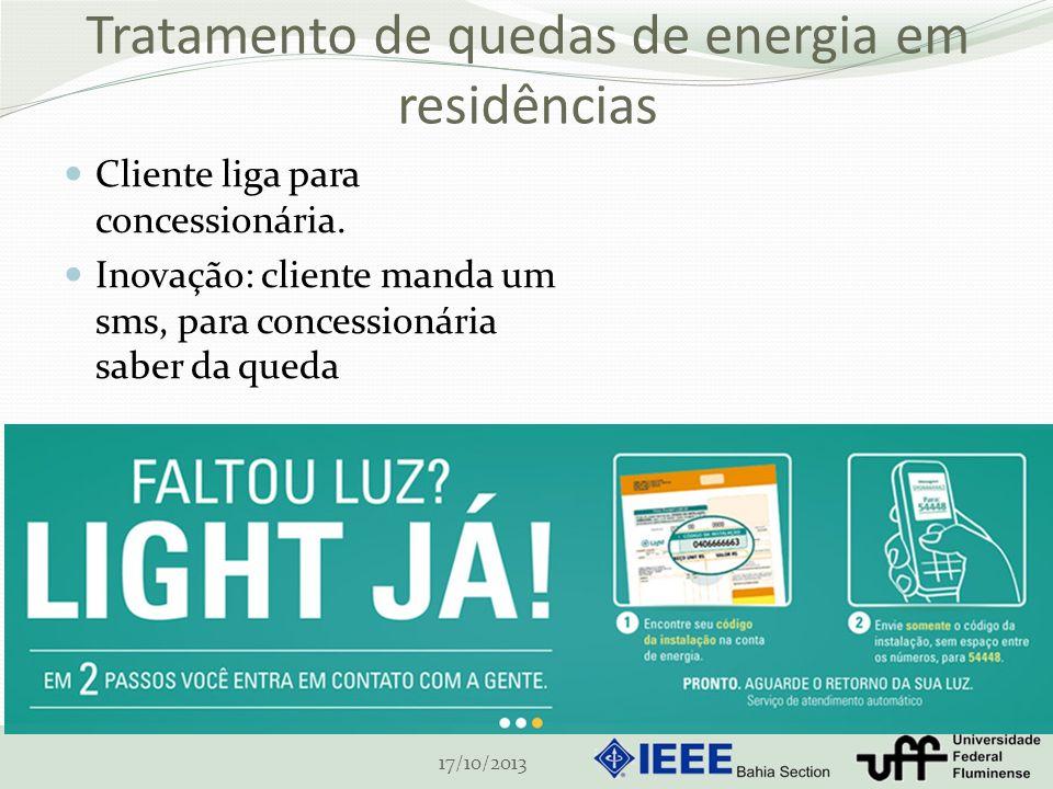 Tratamento de quedas de energia em residências Cliente liga para concessionária. Inovação: cliente manda um sms, para concessionária saber da queda 17