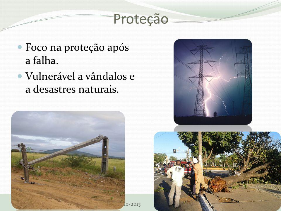 Proteção Foco na proteção após a falha. Vulnerável a vândalos e a desastres naturais. 17/10/2013