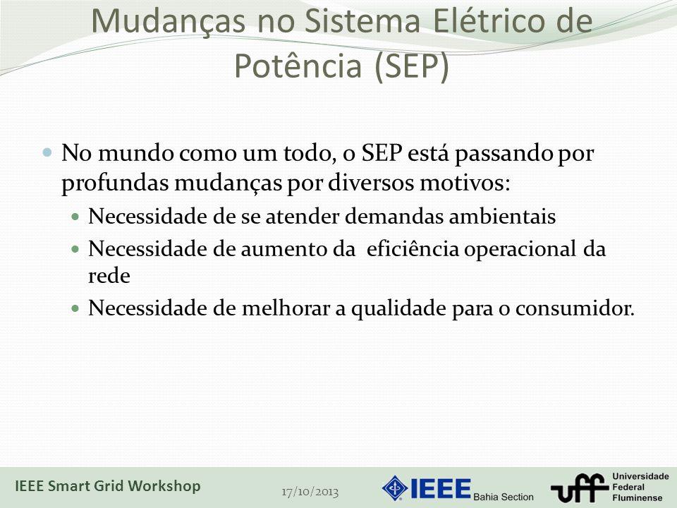 Mudanças no Sistema Elétrico de Potência (SEP) No mundo como um todo, o SEP está passando por profundas mudanças por diversos motivos: Necessidade de