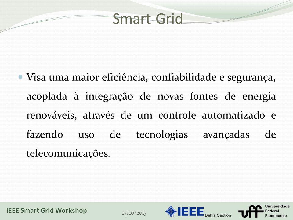 Smart Grid Visa uma maior eficiência, confiabilidade e segurança, acoplada à integração de novas fontes de energia renováveis, através de um controle