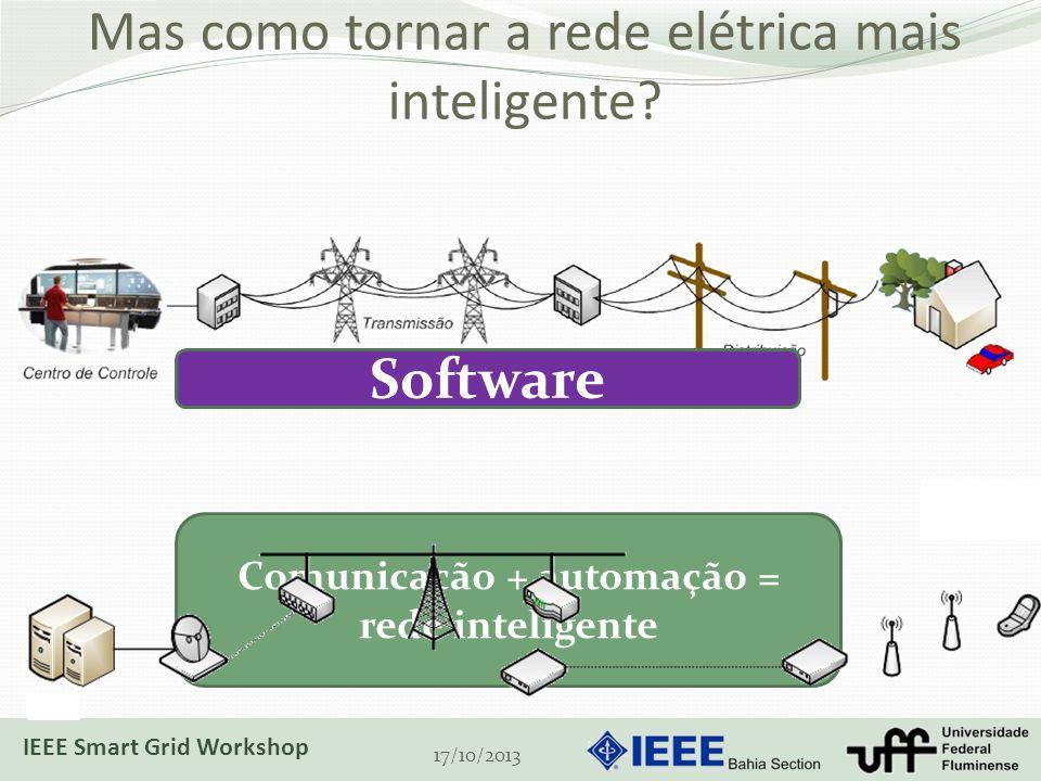 Mas como tornar a rede elétrica mais inteligente? 17/10/2013 Comunicação + automação = rede inteligente Software IEEE Smart Grid Workshop